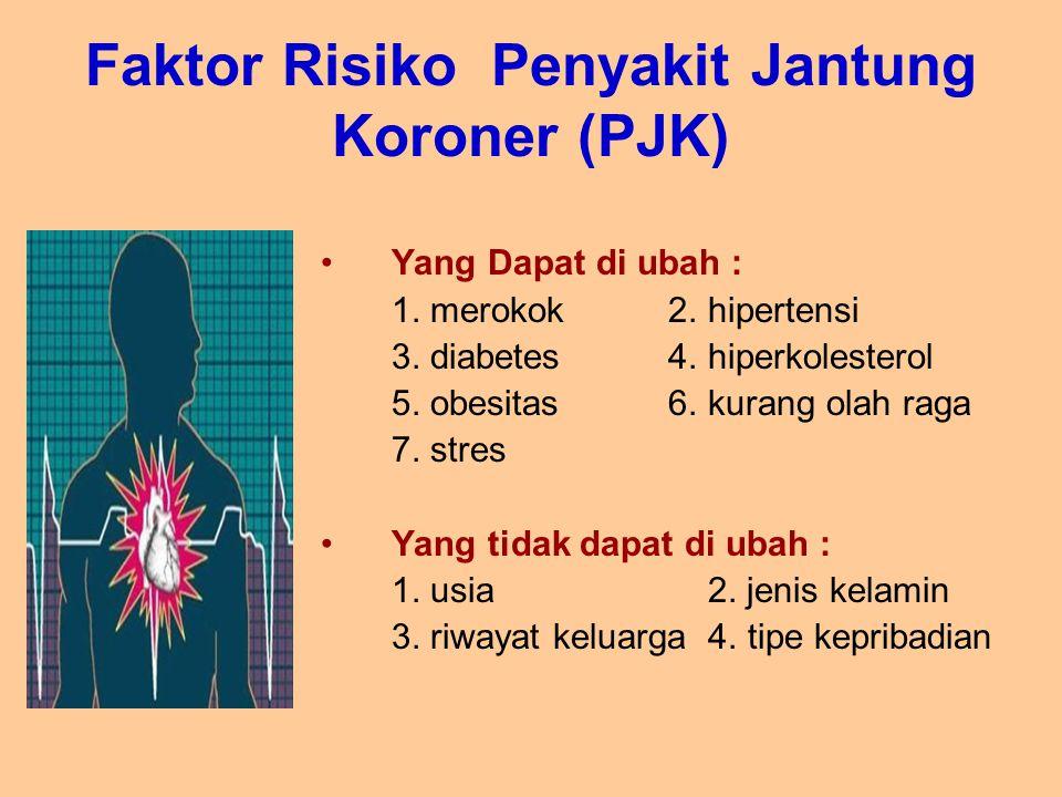 Faktor Risiko Penyakit Jantung Koroner (PJK) Yang Dapat di ubah : 1. merokok 2. hipertensi 3. diabetes 4. hiperkolesterol 5. obesitas 6. kurang olah r