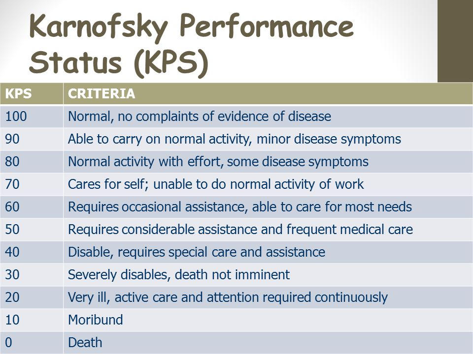 FUNCTIONAL STATUS (International Clasification of Primary Care / ICPC 2) 1 = No difficulty at all 2 = Started to have difficulties 3 = Several difficulties 4 = Lots of difficulties 5 = No activity at all