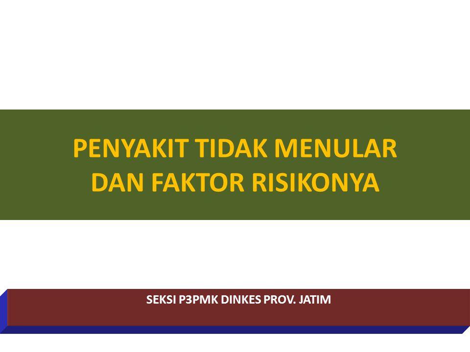 PENYAKIT TIDAK MENULAR DAN FAKTOR RISIKONYA SEKSI P3PMK DINKES PROV. JATIM