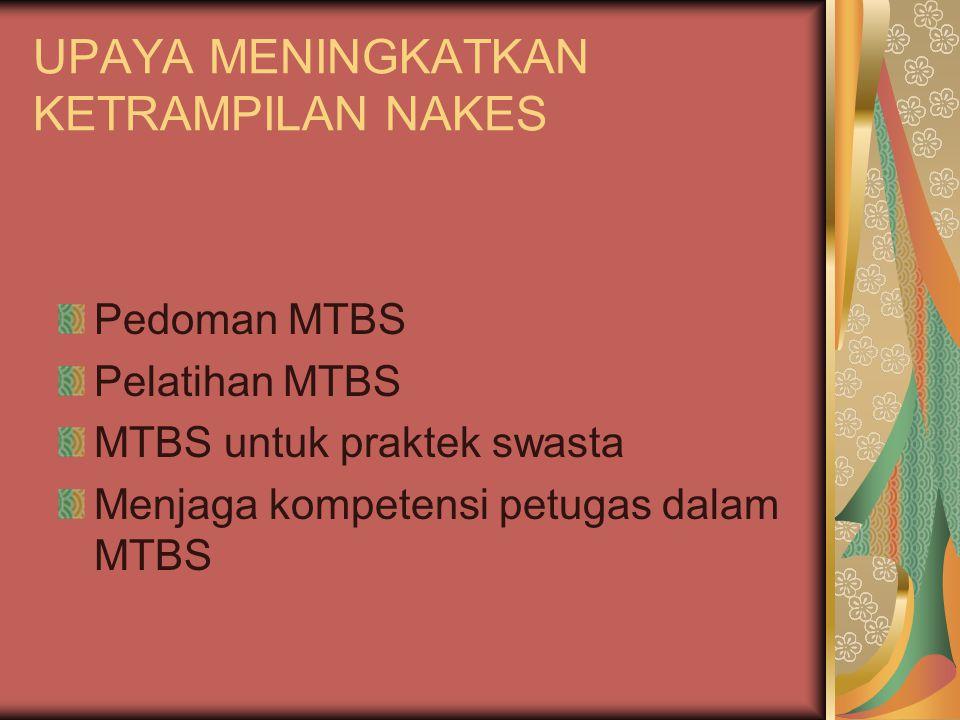 UPAYA MENINGKATKAN KETRAMPILAN NAKES Pedoman MTBS Pelatihan MTBS MTBS untuk praktek swasta Menjaga kompetensi petugas dalam MTBS