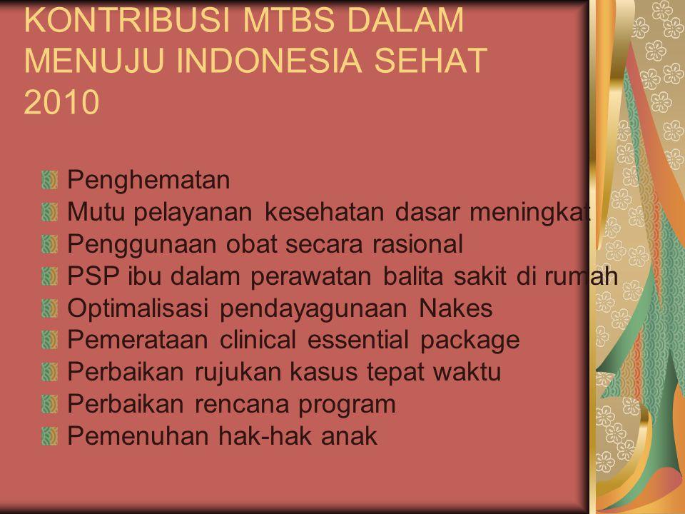 KONTRIBUSI MTBS DALAM MENUJU INDONESIA SEHAT 2010 Penghematan Mutu pelayanan kesehatan dasar meningkat Penggunaan obat secara rasional PSP ibu dalam p