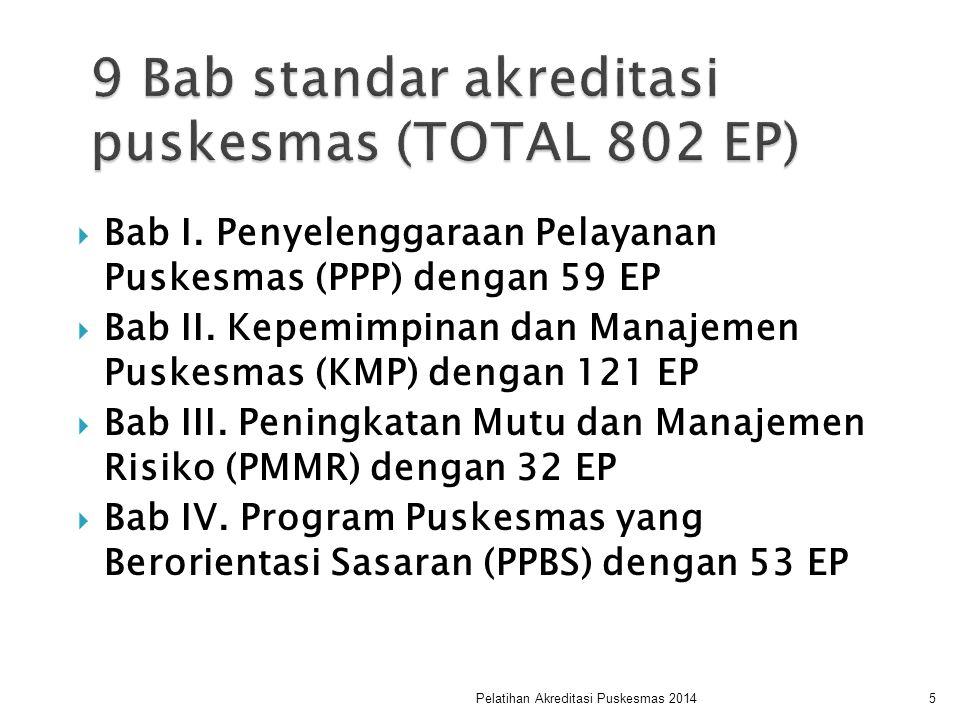  Bab I. Penyelenggaraan Pelayanan Puskesmas (PPP) dengan 59 EP  Bab II. Kepemimpinan dan Manajemen Puskesmas (KMP) dengan 121 EP  Bab III. Peningka