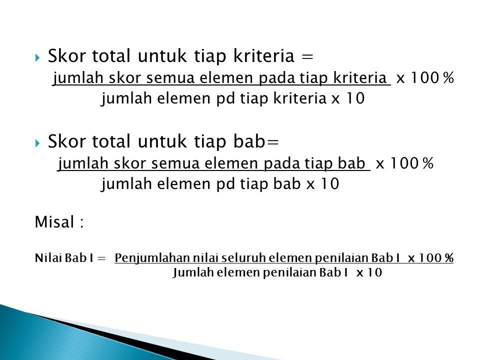  Skor total untuk tiap kriteria = jumlah skor semua elemen pada tiap kriteria x 100 % jumlah elemen pd tiap kriteria x 10  Skor total untuk tiap bab