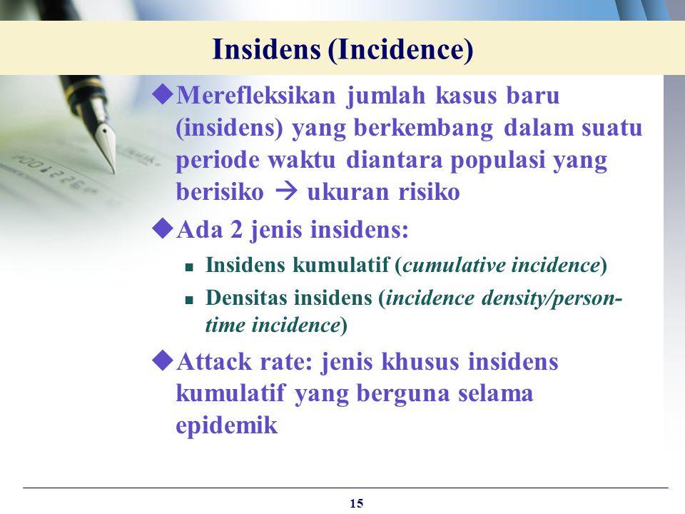  Merefleksikan jumlah kasus baru (insidens) yang berkembang dalam suatu periode waktu diantara populasi yang berisiko  ukuran risiko  Ada 2 jenis i