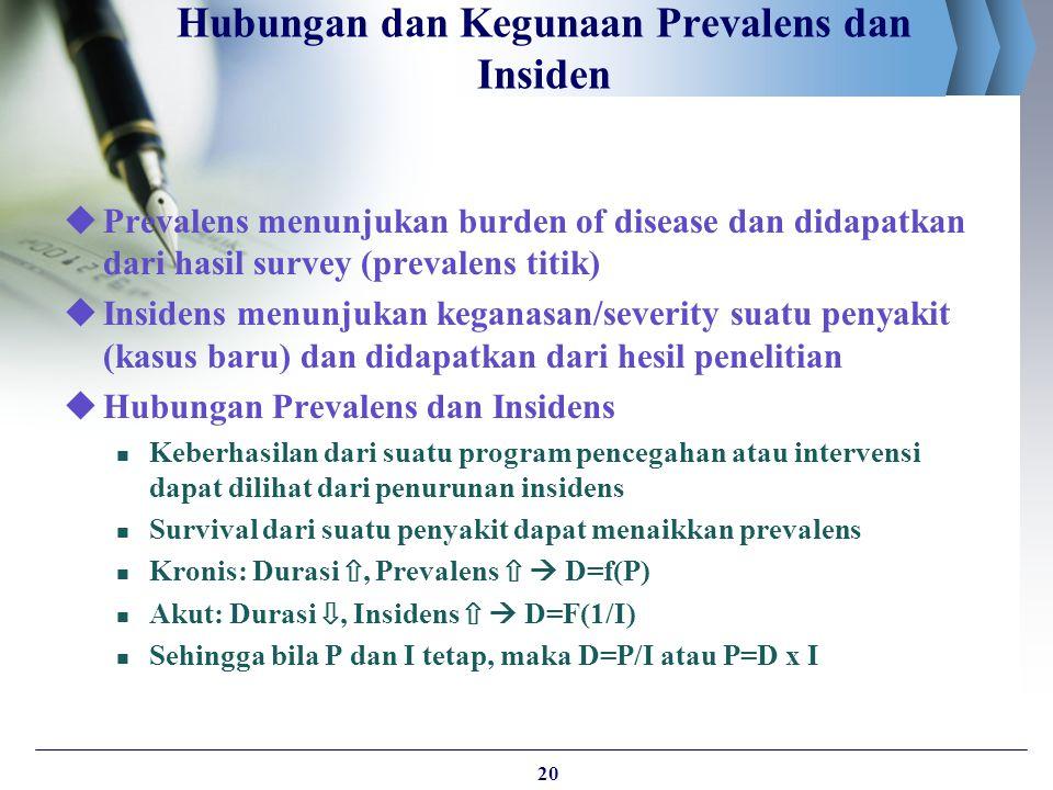  Prevalens menunjukan burden of disease dan didapatkan dari hasil survey (prevalens titik)  Insidens menunjukan keganasan/severity suatu penyakit (k