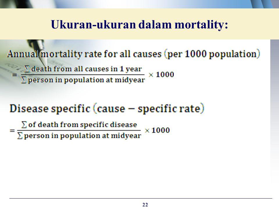 Ukuran-ukuran dalam mortality: 22