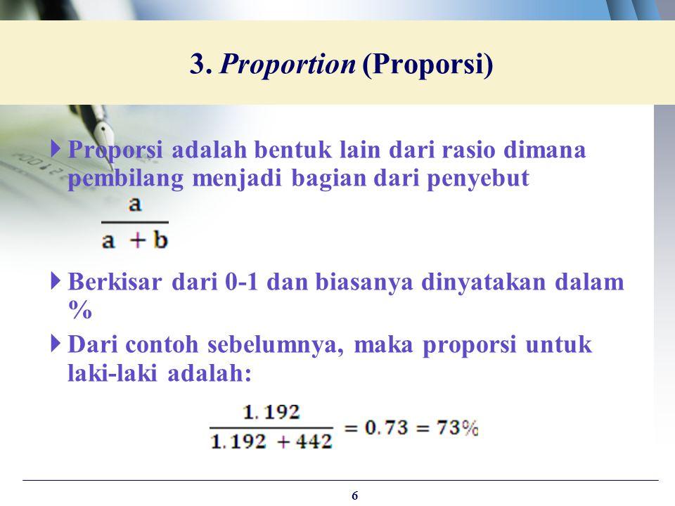  Proporsi adalah bentuk lain dari rasio dimana pembilang menjadi bagian dari penyebut  Berkisar dari 0-1 dan biasanya dinyatakan dalam %  Dari cont