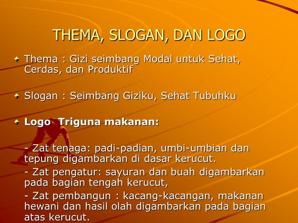 THEMA, SLOGAN, DAN LOGO Thema : Gizi seimbang Modal untuk Sehat, Cerdas, dan Produktif Slogan : Seimbang Giziku, Sehat Tubuhku Logo Triguna makanan: -