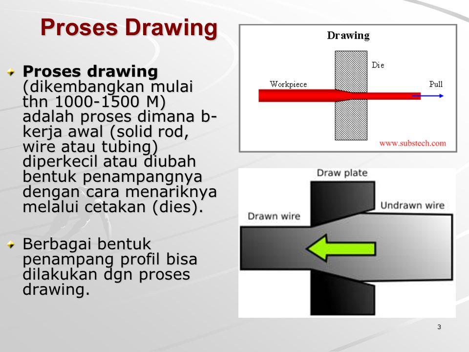 3 Proses Drawing Proses drawing (dikembangkan mulai thn 1000-1500 M) adalah proses dimana b- kerja awal (solid rod, wire atau tubing) diperkecil atau