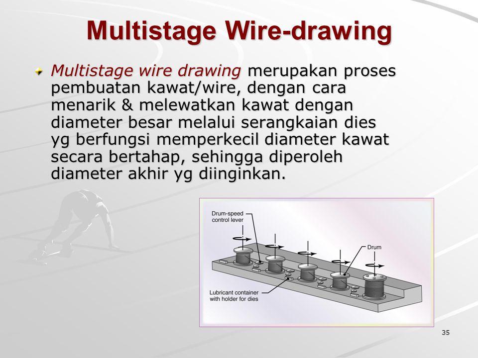 35 Multistage Wire-drawing Multistage wire drawing merupakan proses pembuatan kawat/wire, dengan cara menarik & melewatkan kawat dengan diameter besar