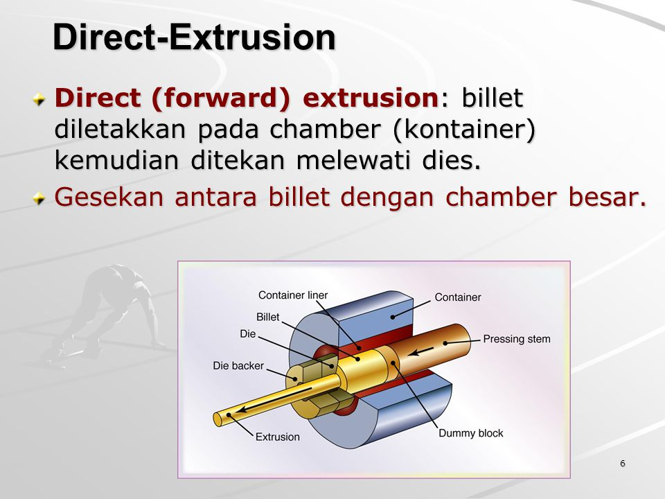 6 Direct-Extrusion Direct (forward) extrusion: billet diletakkan pada chamber (kontainer) kemudian ditekan melewati dies. Gesekan antara billet dengan