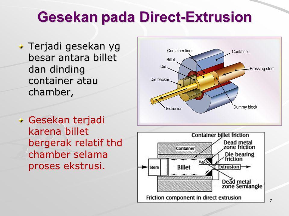 Gesekan pada Direct-Extrusion Terjadi gesekan yg besar antara billet dan dinding container atau chamber, Gesekan terjadi karena billet bergerak relati