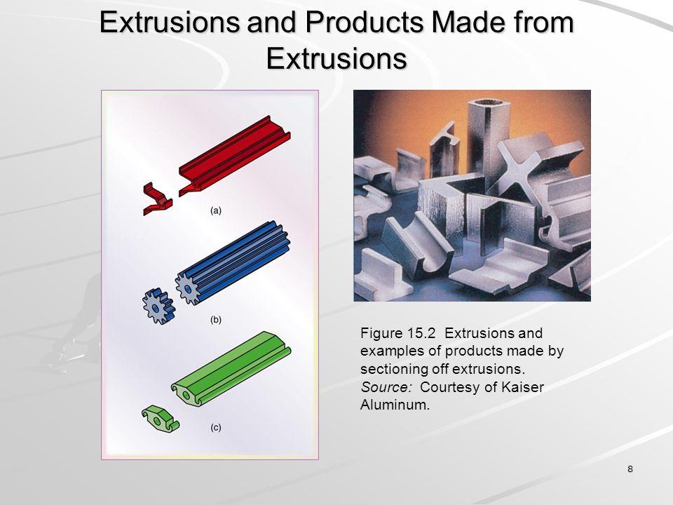 29 9-MN (1000-ton) Hydraulic-Extrusion Press Figure 15.17 General view of a 9-MN (1000-ton) hydraulic-extrusion press.