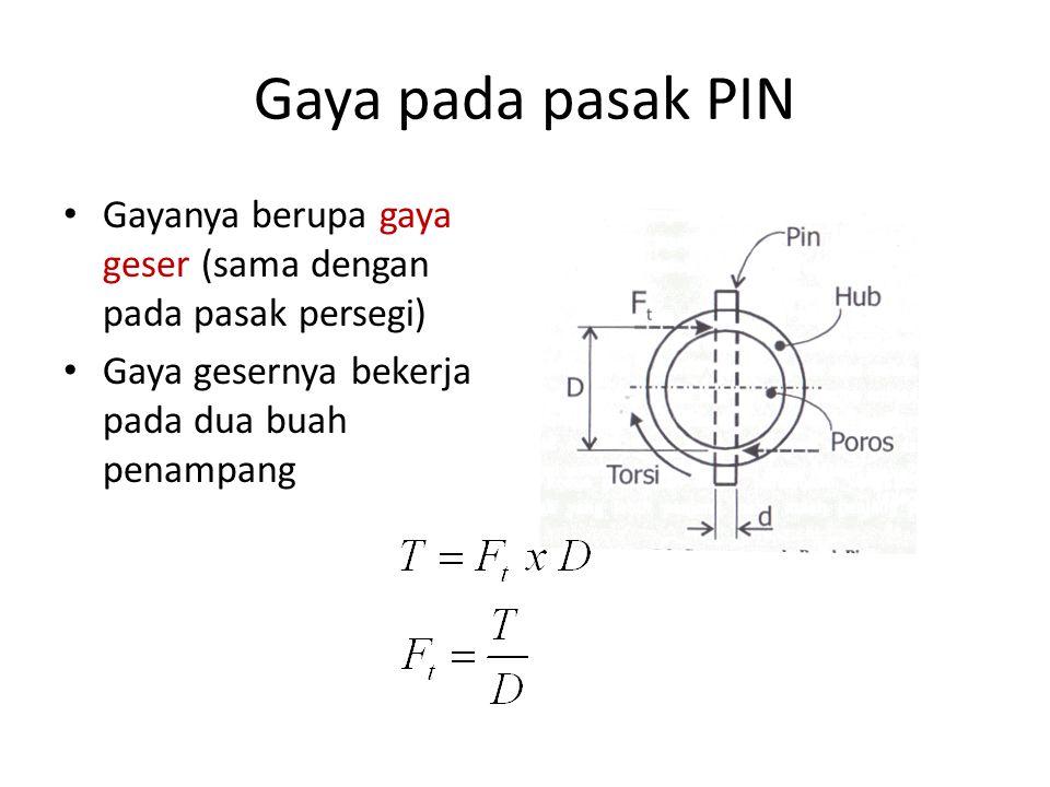 Jenis Pasak PIN Paling aman, tidak mudah terlepas selama terpasang pada poros Teraman kedua, karena bentuknya pasak ini bisa sangat melekat pada luban