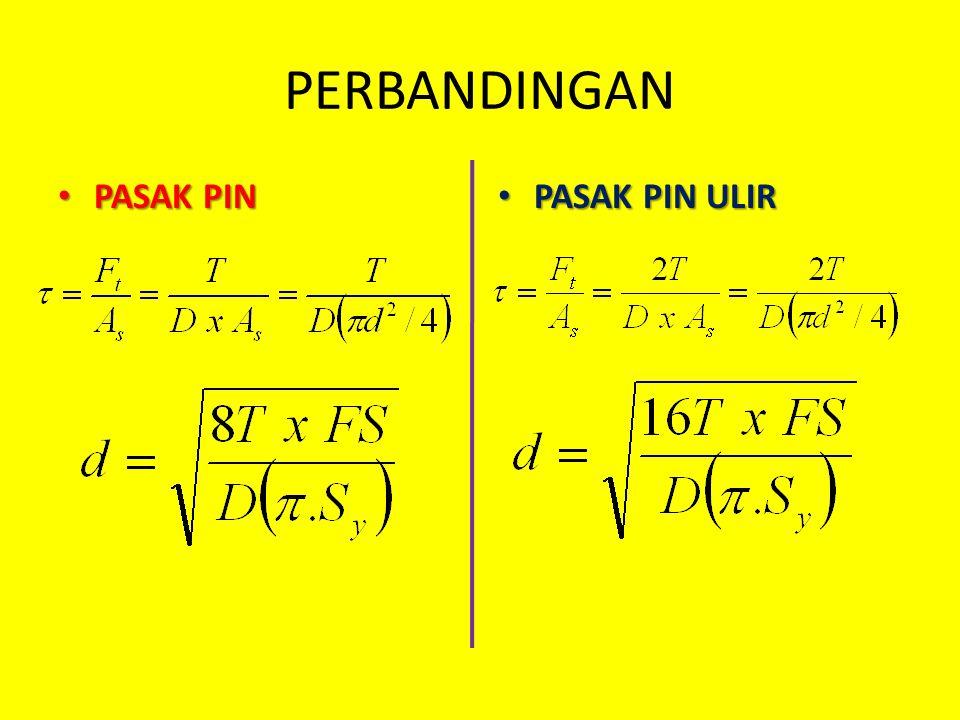 Diameter PIN ULIR Persamaan untuk mendapatkan Diameter PIN ULIR Pemilihan material yang digunakan untuk pasak pin menentukan dimensi dari pasak pin UL