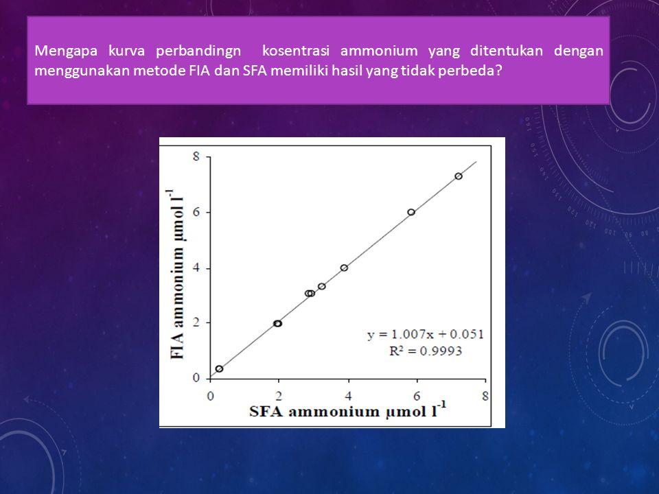 Mengapa kurva perbandingn kosentrasi ammonium yang ditentukan dengan menggunakan metode FIA dan SFA memiliki hasil yang tidak perbeda