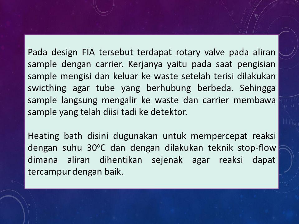 Pada design FIA tersebut terdapat rotary valve pada aliran sample dengan carrier.