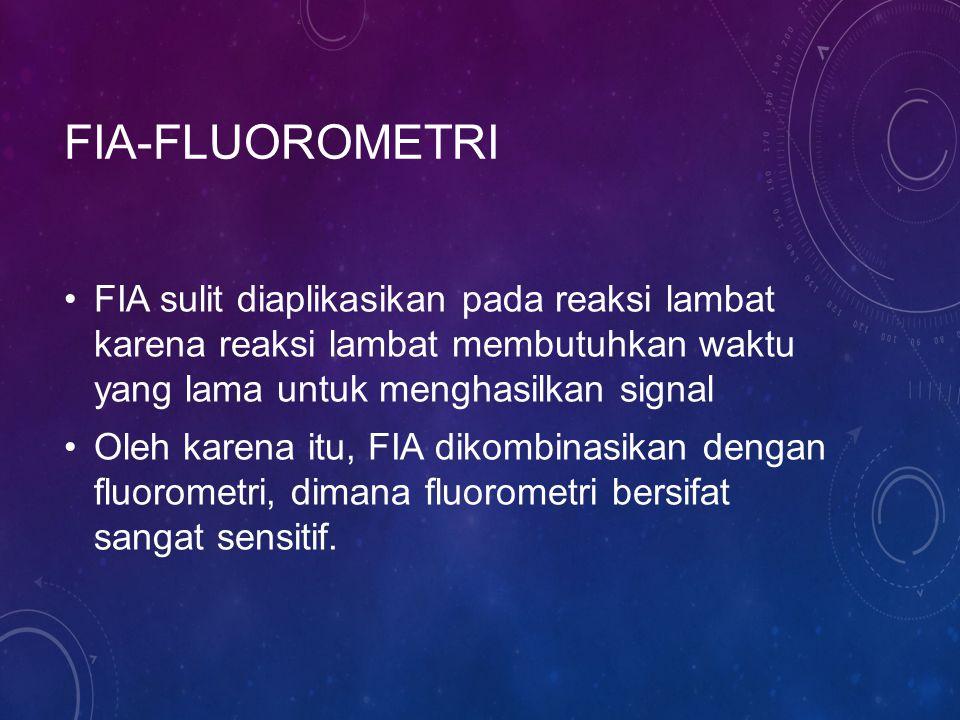 FIA-FLUOROMETRI FIA sulit diaplikasikan pada reaksi lambat karena reaksi lambat membutuhkan waktu yang lama untuk menghasilkan signal Oleh karena itu, FIA dikombinasikan dengan fluorometri, dimana fluorometri bersifat sangat sensitif.