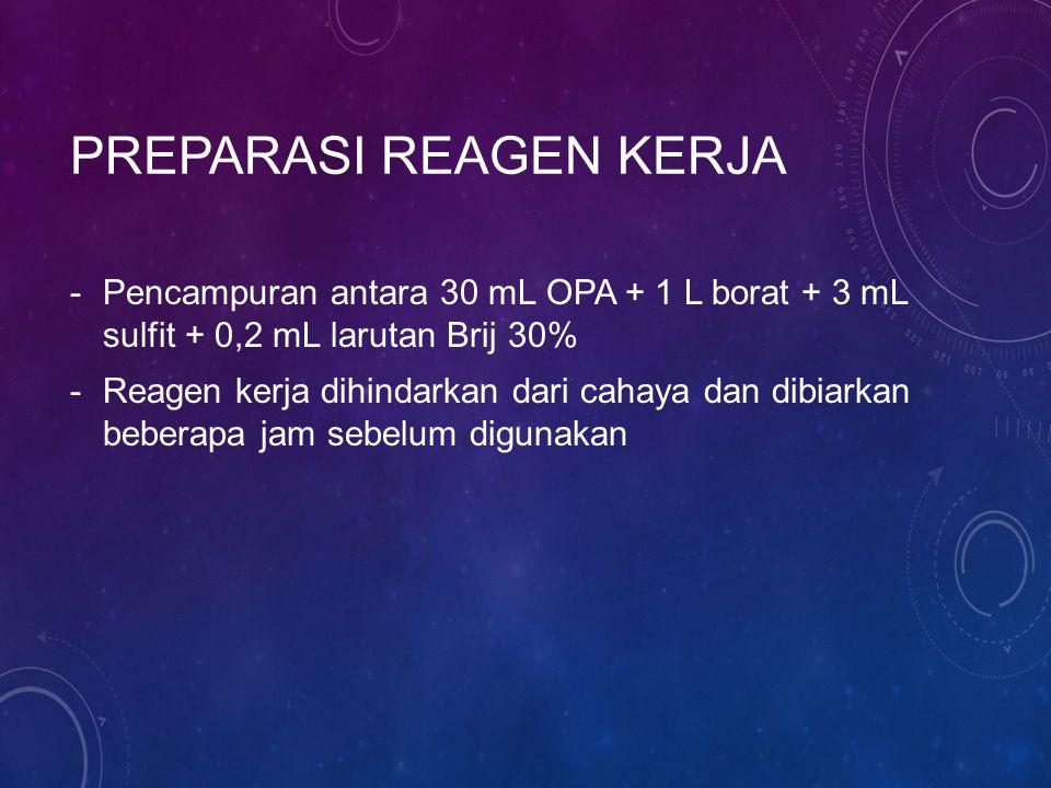 PREPARASI REAGEN KERJA -Pencampuran antara 30 mL OPA + 1 L borat + 3 mL sulfit + 0,2 mL larutan Brij 30% -Reagen kerja dihindarkan dari cahaya dan dibiarkan beberapa jam sebelum digunakan