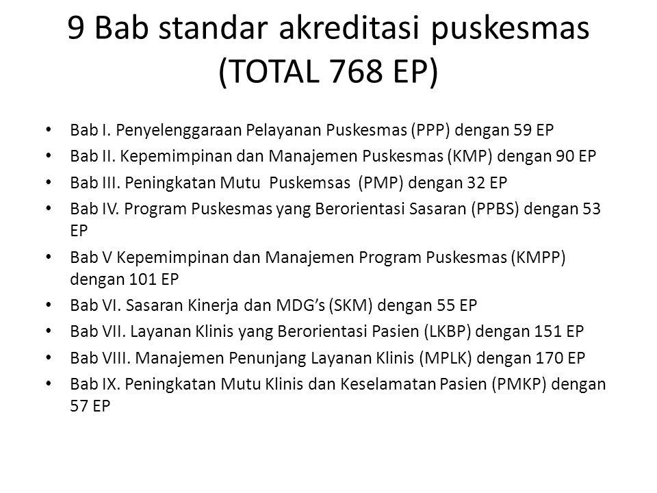 9 Bab standar akreditasi puskesmas (TOTAL 768 EP) Bab I. Penyelenggaraan Pelayanan Puskesmas (PPP) dengan 59 EP Bab II. Kepemimpinan dan Manajemen Pus