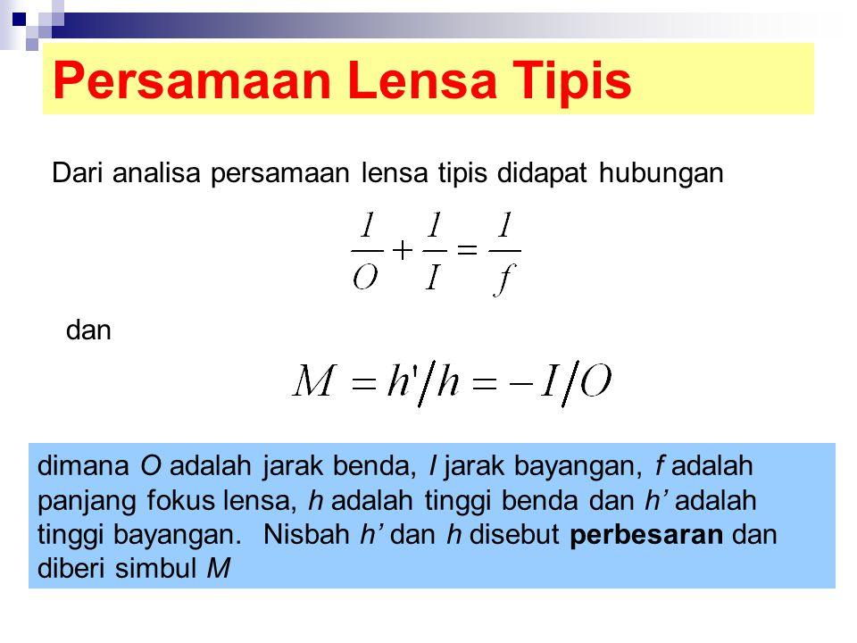 Persamaan Lensa Tipis Dari analisa persamaan lensa tipis didapat hubungan dan dimana O adalah jarak benda, I jarak bayangan, f adalah panjang fokus le