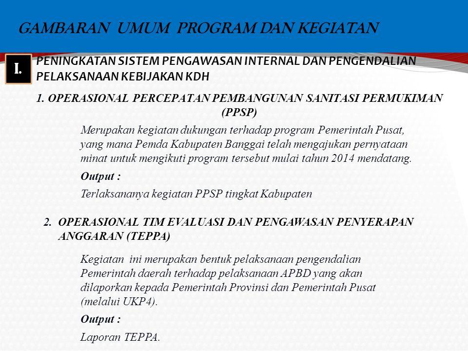 1.OPERASIONAL PERCEPATAN PEMBANGUNAN SANITASI PERMUKIMAN (PPSP) 2.