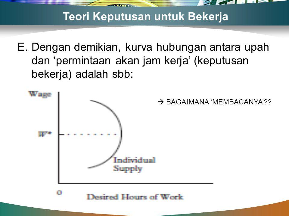 Teori Keputusan untuk Bekerja E.Dengan demikian, kurva hubungan antara upah dan 'permintaan akan jam kerja' (keputusan bekerja) adalah sbb:  BAGAIMAN