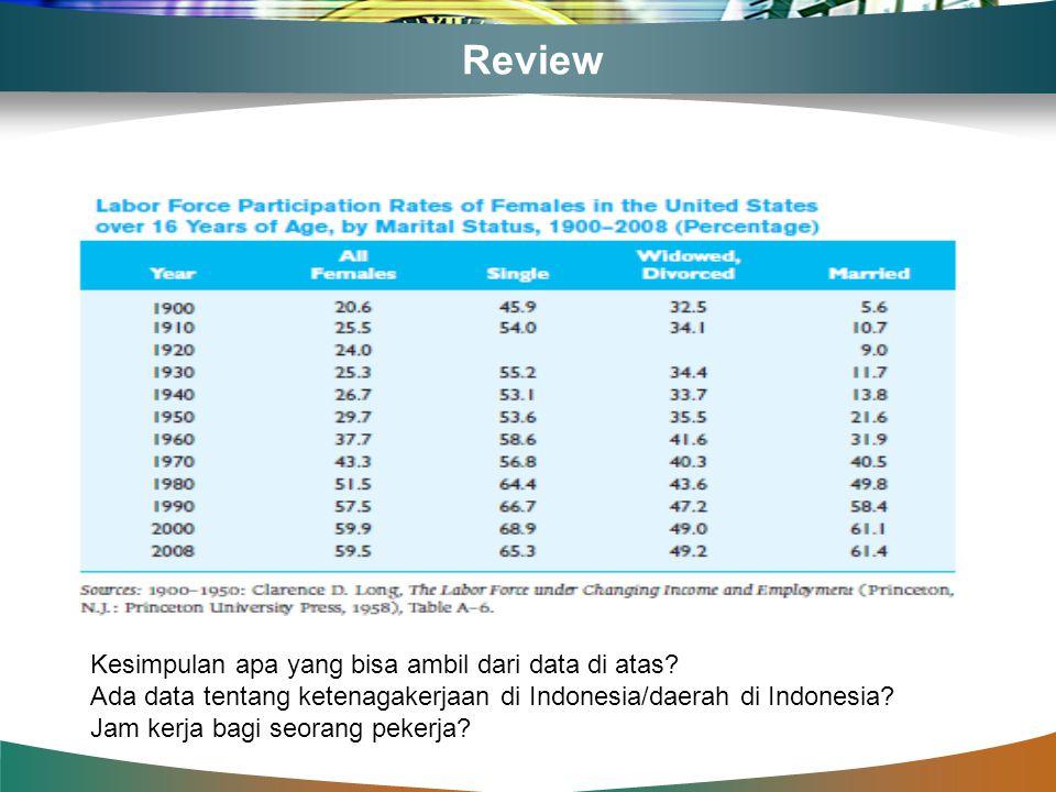 Review Kesimpulan apa yang bisa ambil dari data di atas? Ada data tentang ketenagakerjaan di Indonesia/daerah di Indonesia? Jam kerja bagi seorang pek