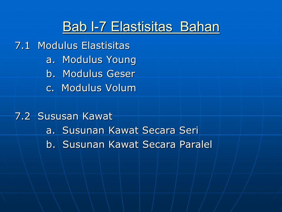 Bab I-7 Elastisitas Bahan Bab I-7 Elastisitas Bahan 7.1 Modulus Elastisitas a. Modulus Young a. Modulus Young b. Modulus Geser b. Modulus Geser c. Mod