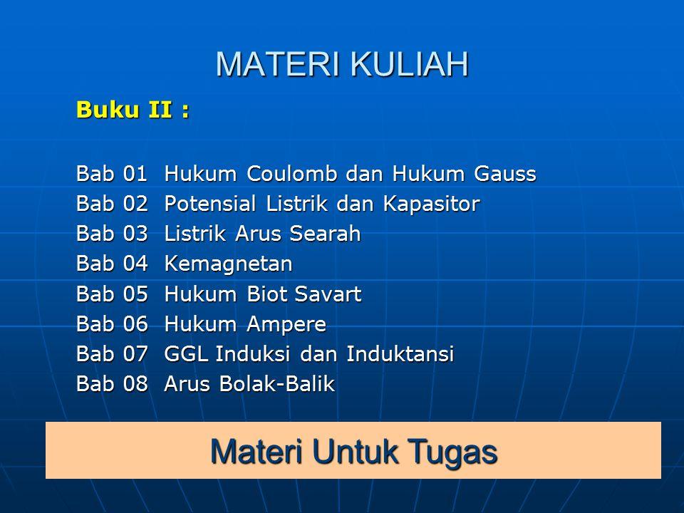 MATERI KULIAH Buku II : Bab 01 Hukum Coulomb dan Hukum Gauss Bab 02 Potensial Listrik dan Kapasitor Bab 03 Listrik Arus Searah Bab 04 Kemagnetan Bab 0