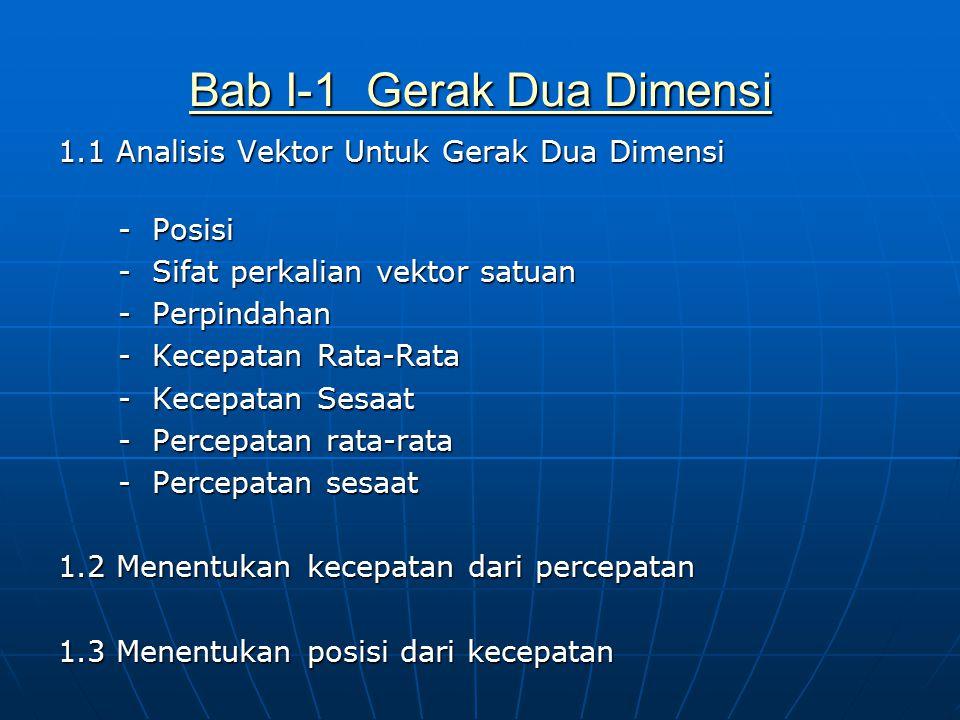 Bab I-1 Gerak Dua Dimensi Bab I-1 Gerak Dua Dimensi 1.1 Analisis Vektor Untuk Gerak Dua Dimensi 1.1 Analisis Vektor Untuk Gerak Dua Dimensi - Posisi - Sifat perkalian vektor satuan - Perpindahan - Kecepatan Rata-Rata - Kecepatan Rata-Rata - Kecepatan Sesaat - Percepatan rata-rata - Percepatan sesaat 1.2 Menentukan kecepatan dari percepatan 1.3 Menentukan posisi dari kecepatan