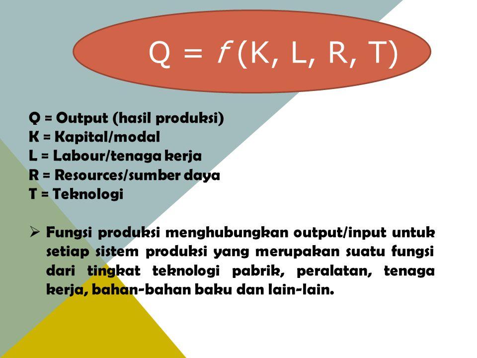 Q = f (K, L, R, T) Q = Output (hasil produksi) K = Kapital/modal L = Labour/tenaga kerja R = Resources/sumber daya T = Teknologi  Fungsi produksi men