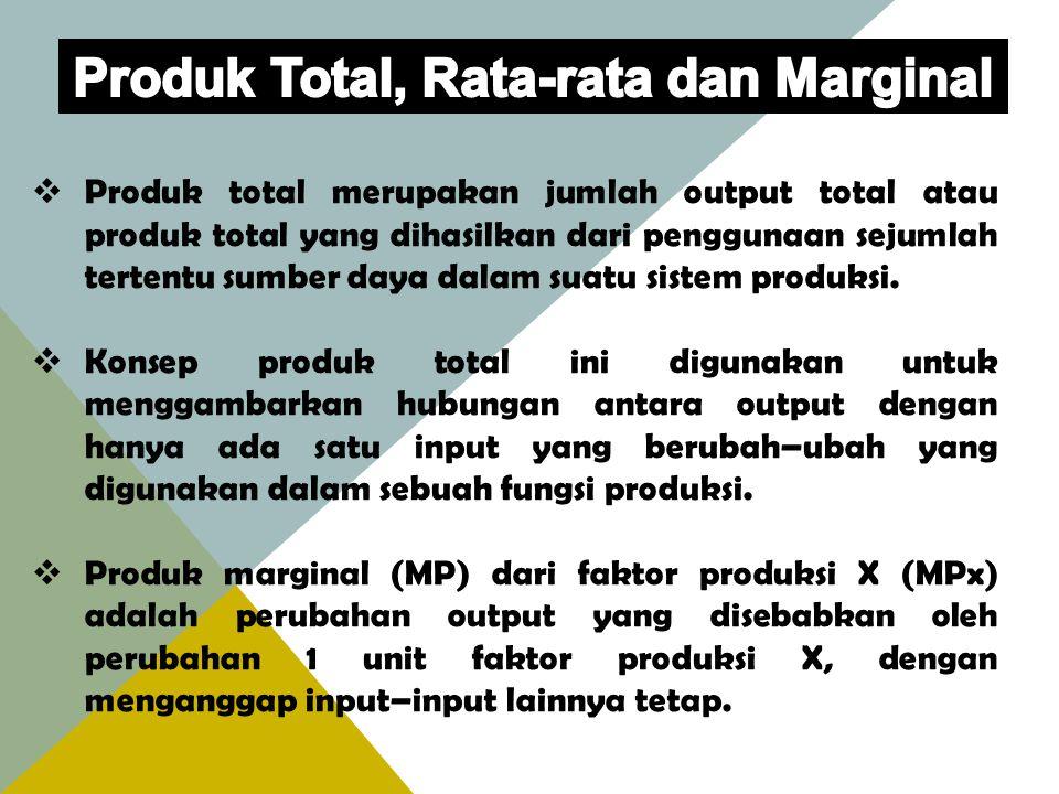  Produk total merupakan jumlah output total atau produk total yang dihasilkan dari penggunaan sejumlah tertentu sumber daya dalam suatu sistem produk