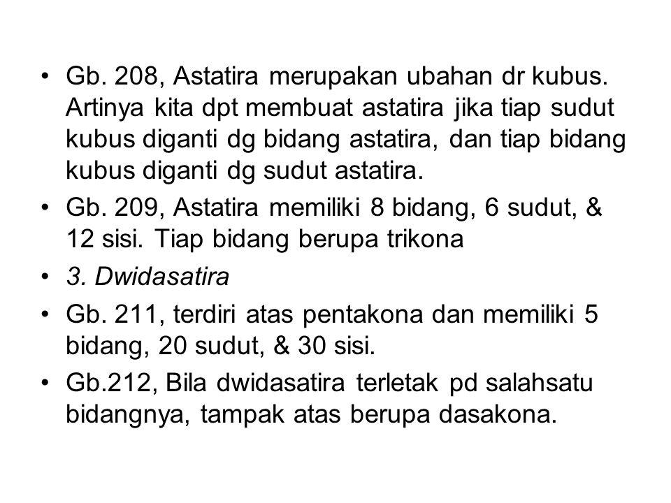 Gb. 208, Astatira merupakan ubahan dr kubus. Artinya kita dpt membuat astatira jika tiap sudut kubus diganti dg bidang astatira, dan tiap bidang kubus