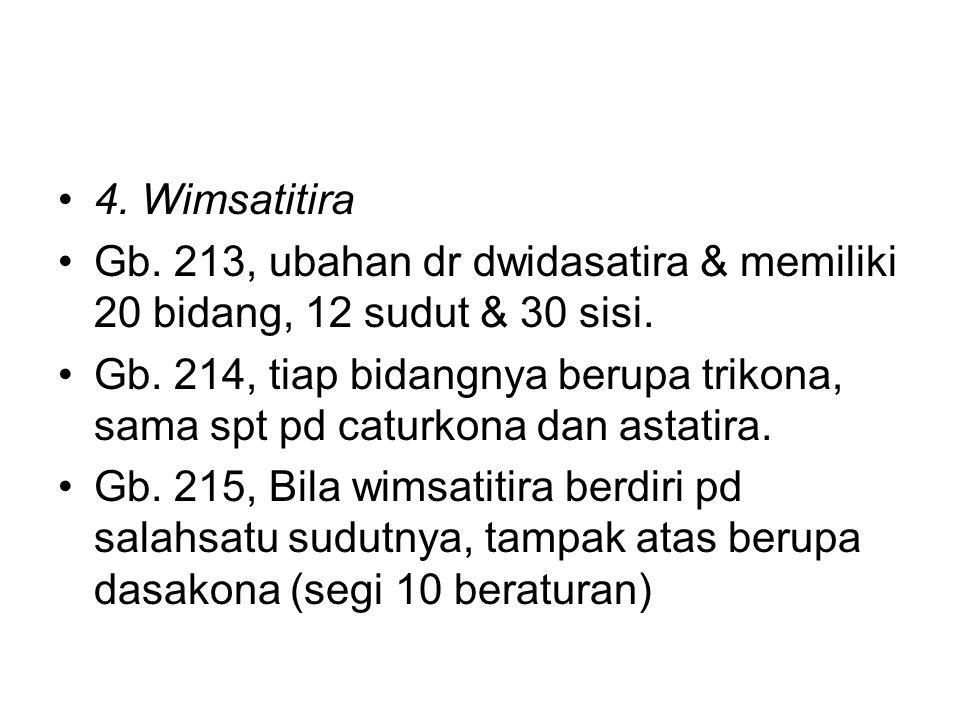 4. Wimsatitira Gb. 213, ubahan dr dwidasatira & memiliki 20 bidang, 12 sudut & 30 sisi. Gb. 214, tiap bidangnya berupa trikona, sama spt pd caturkona