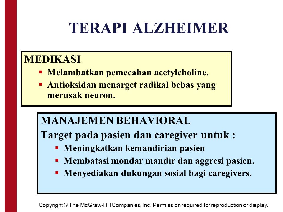 Copyright © The McGraw-Hill Companies, Inc. Permission required for reproduction or display. TERAPI ALZHEIMER MANAJEMEN BEHAVIORAL Target pada pasien