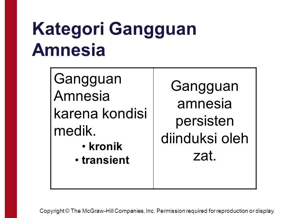 Gangguan Amnesia karena kondisi medik. kronik transient Gangguan amnesia persisten diinduksi oleh zat. Kategori Gangguan Amnesia