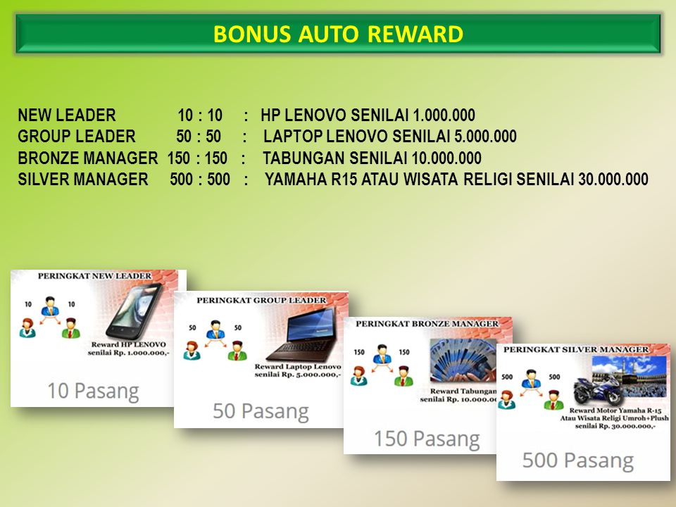 BONUS AUTO REWARD NEW LEADER 10 : 10 : HP LENOVO SENILAI 1.000.000 GROUP LEADER 50 : 50 : LAPTOP LENOVO SENILAI 5.000.000 BRONZE MANAGER 150 : 150 : T