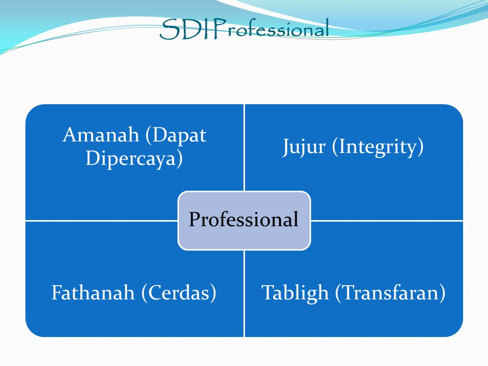 SDI Professional Amanah (Dapat Dipercaya) Jujur (Integrity) Fathanah (Cerdas)Tabligh (Transfaran) Professional