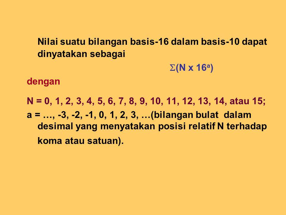 Nilai suatu bilangan basis-16 dalam basis-10 dapat dinyatakan sebagai  (N x 16 a ) dengan N = 0, 1, 2, 3, 4, 5, 6, 7, 8, 9, 10, 11, 12, 13, 14, atau