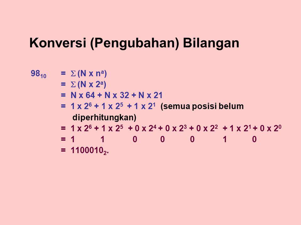 Konversi (Pengubahan) Bilangan 98 10 =  (N x n a ) =  (N x 2 a ) = N x 64 + N x 32 + N x 21 = 1 x 2 6 + 1 x 2 5 + 1 x 2 1 (semua posisi belum diperh
