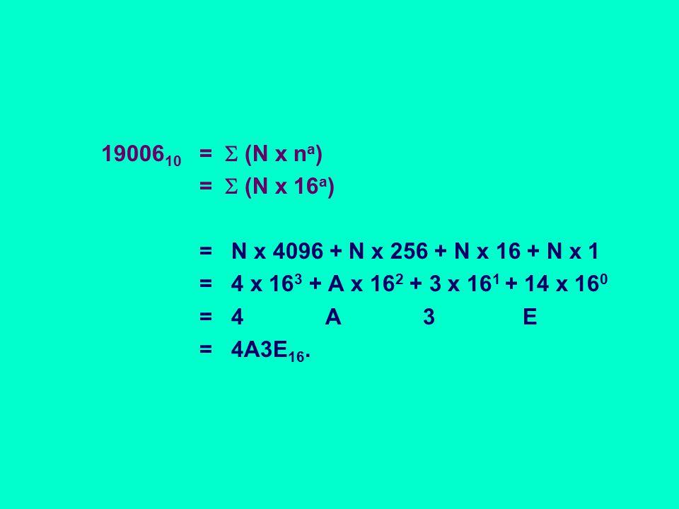 19006 10 =  (N x n a ) =  (N x 16 a ) = N x 4096 + N x 256 + N x 16 + N x 1 = 4 x 16 3 + A x 16 2 + 3 x 16 1 + 14 x 16 0 = 4 A 3 E = 4A3E 16.