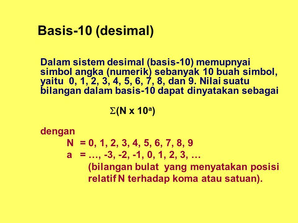 Basis-10 (desimal) Dalam sistem desimal (basis-10) memupnyai simbol angka (numerik) sebanyak 10 buah simbol, yaitu 0, 1, 2, 3, 4, 5, 6, 7, 8, dan 9. N