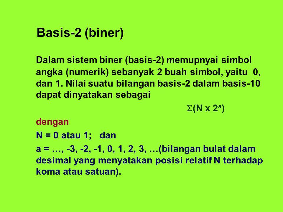 Basis-2 (biner) Dalam sistem biner (basis-2) memupnyai simbol angka (numerik) sebanyak 2 buah simbol, yaitu 0, dan 1. Nilai suatu bilangan basis-2 dal