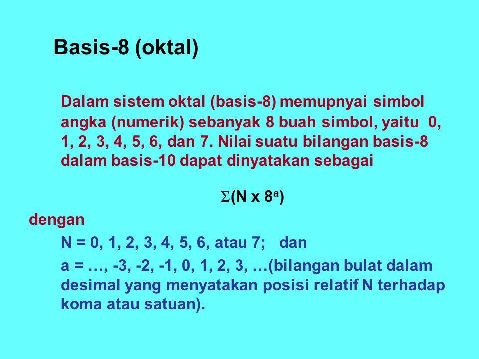 Basis-8 (oktal) Dalam sistem oktal (basis-8) memupnyai simbol angka (numerik) sebanyak 8 buah simbol, yaitu 0, 1, 2, 3, 4, 5, 6, dan 7. Nilai suatu bi