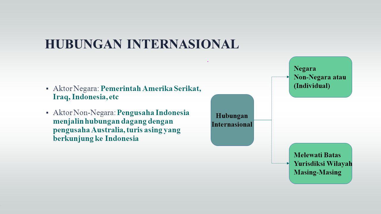 HUBUNGAN INTERNASIONAL  Aktor Negara: Pemerintah Amerika Serikat, Iraq, Indonesia, etc  Aktor Non-Negara: Pengusaha Indonesia menjalin hubungan daga
