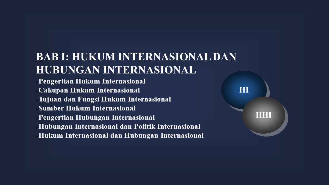 BAB I: HUKUM INTERNASIONAL DAN HUBUNGAN INTERNASIONAL  Pengertian Hukum Internasional  Cakupan Hukum Internasional  Tujuan dan Fungsi Hukum Interna