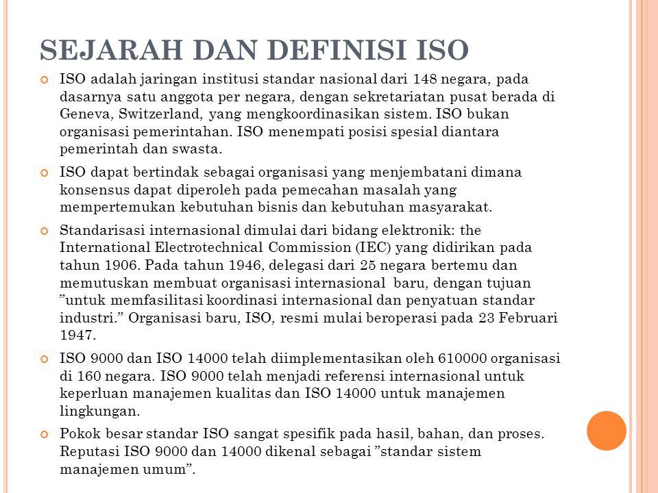 SEJARAH DAN DEFINISI ISO ISO adalah jaringan institusi standar nasional dari 148 negara, pada dasarnya satu anggota per negara, dengan sekretariatan p
