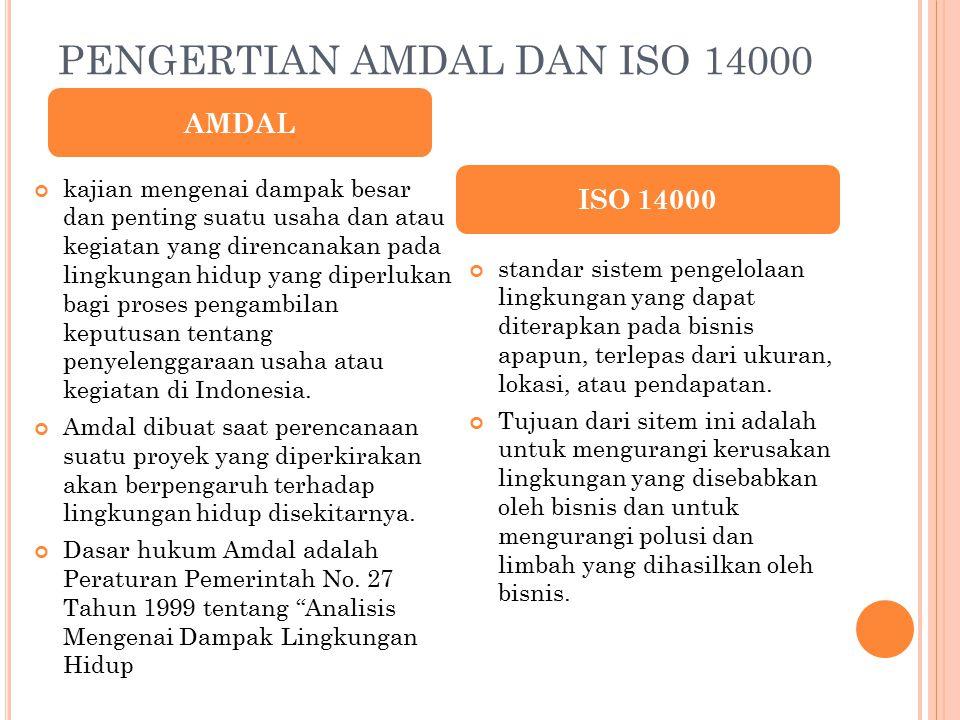 PENGERTIAN AMDAL DAN ISO 14000 kajian mengenai dampak besar dan penting suatu usaha dan atau kegiatan yang direncanakan pada lingkungan hidup yang diperlukan bagi proses pengambilan keputusan tentang penyelenggaraan usaha atau kegiatan di Indonesia.