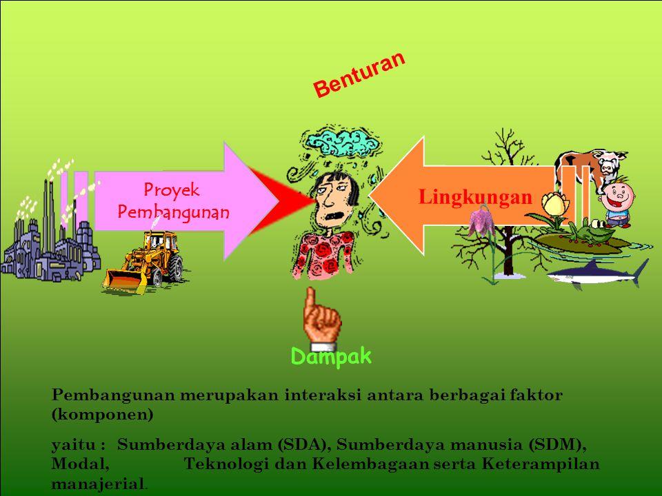 Lingkungan Benturan Proyek Pembangunan Dampak Pembangunan merupakan interaksi antara berbagai faktor (komponen) yaitu : Sumberdaya alam (SDA), Sumberd